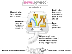 News:Rewired at City University January 2010